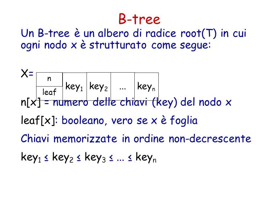 B-tree Un B-tree è un albero di radice root(T) in cui ogni nodo x è strutturato come segue: X= n[x] = numero delle chiavi (key) del nodo x.